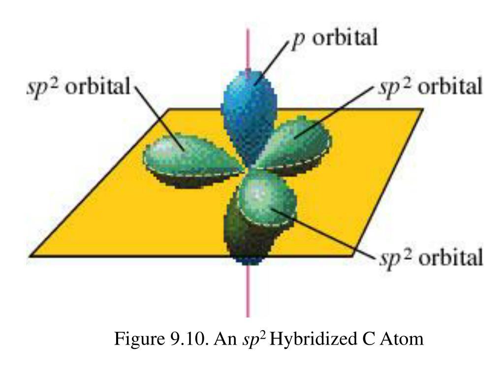 Figure 9.10. An