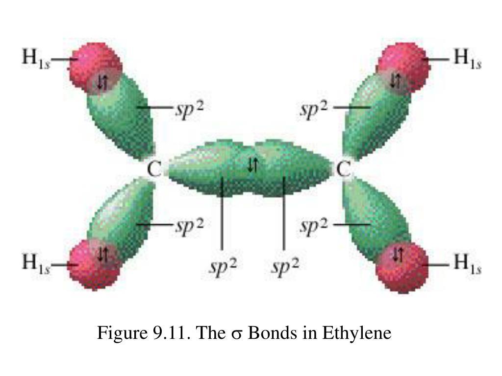 Figure 9.11. The