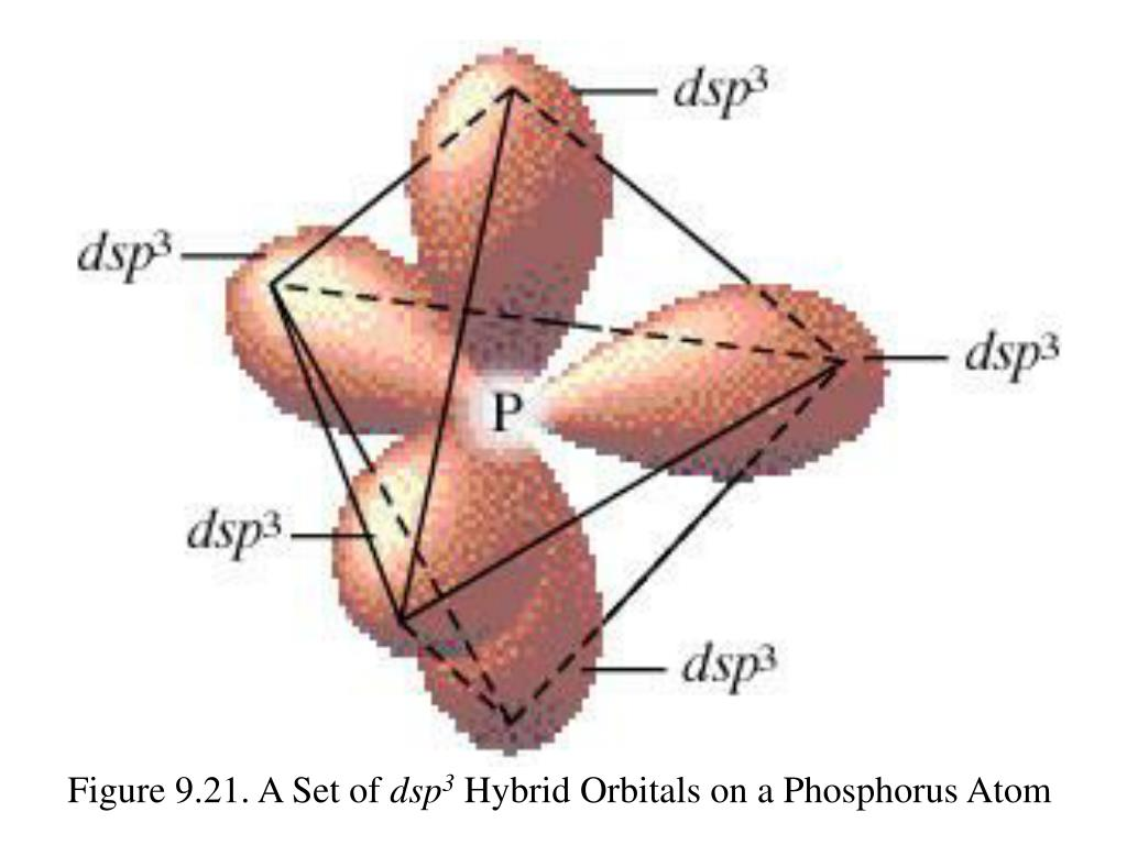 Figure 9.21. A Set of