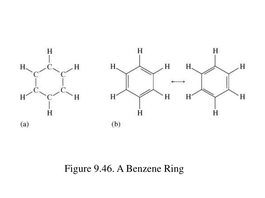 Figure 9.46. A Benzene Ring