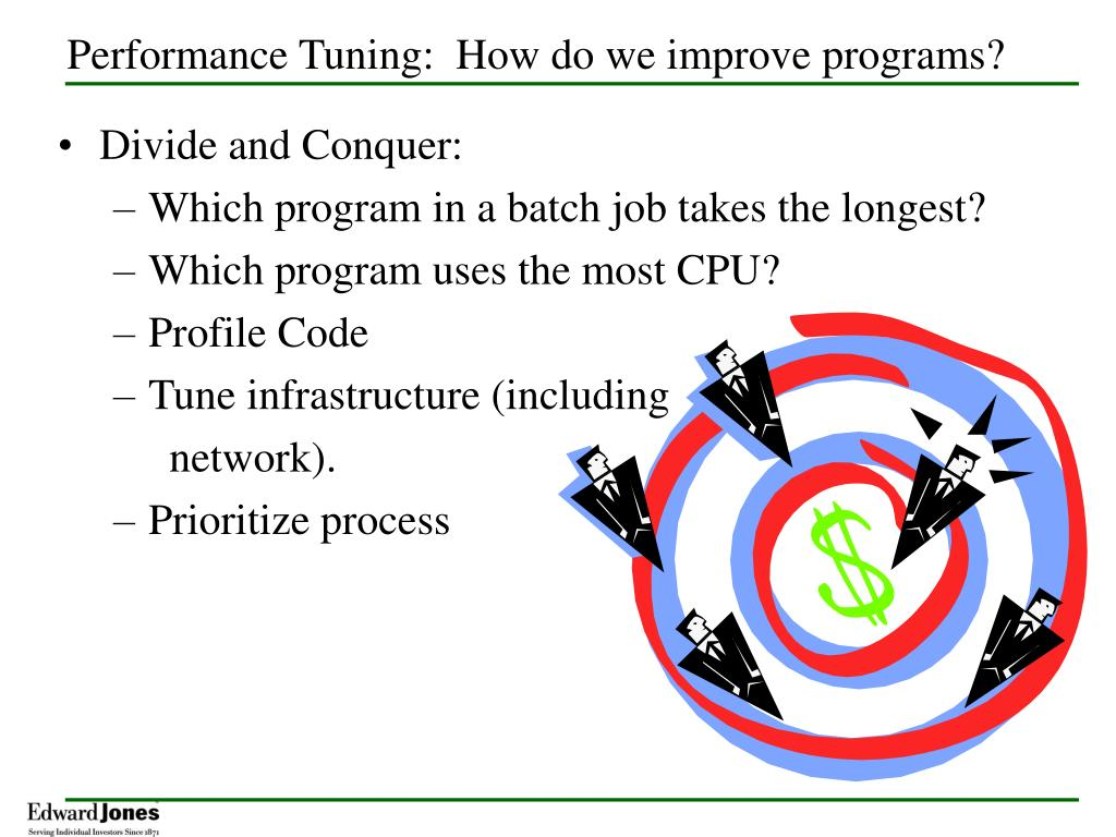 how do we optimize well performance Why performance optimization should be on your agenda as you build your themes, as well as the tools and techniques you can use along the.