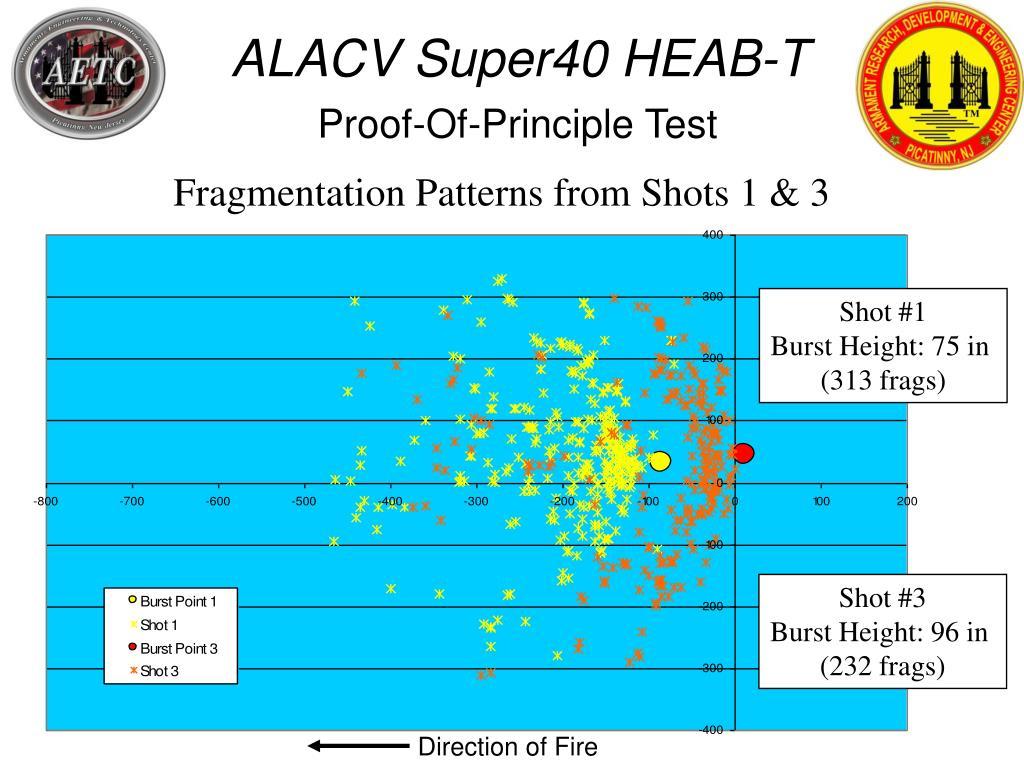 ALACV Super40 HEAB-T