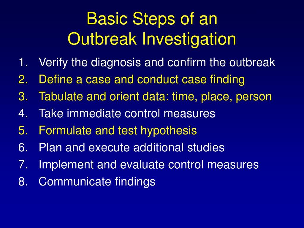 Basic Steps of an