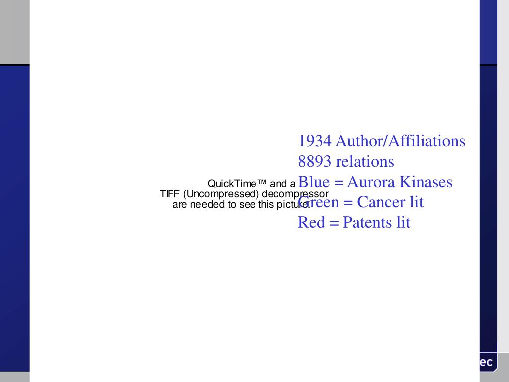 1934 Author/Affiliations