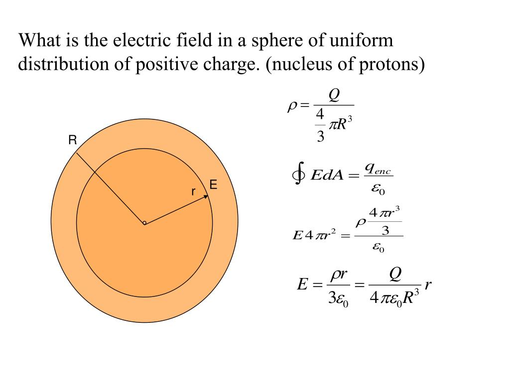 What is the electric field in a sphere of uniform distribution of positive charge. (nucleus of protons)