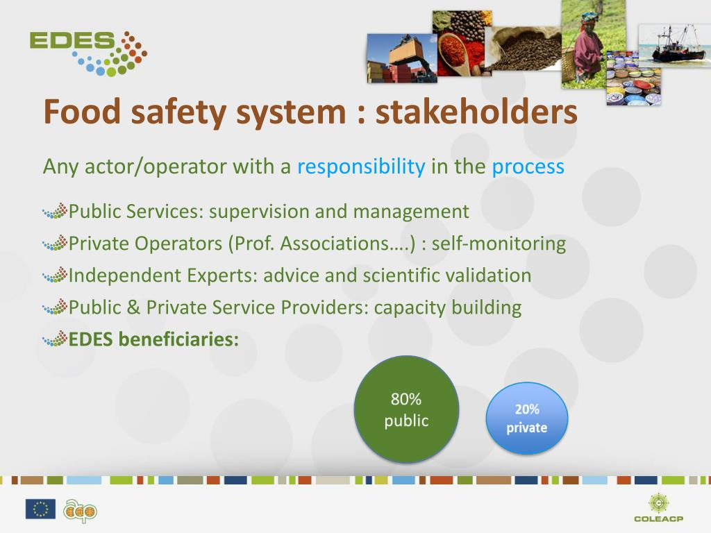 Food safety system : stakeholders