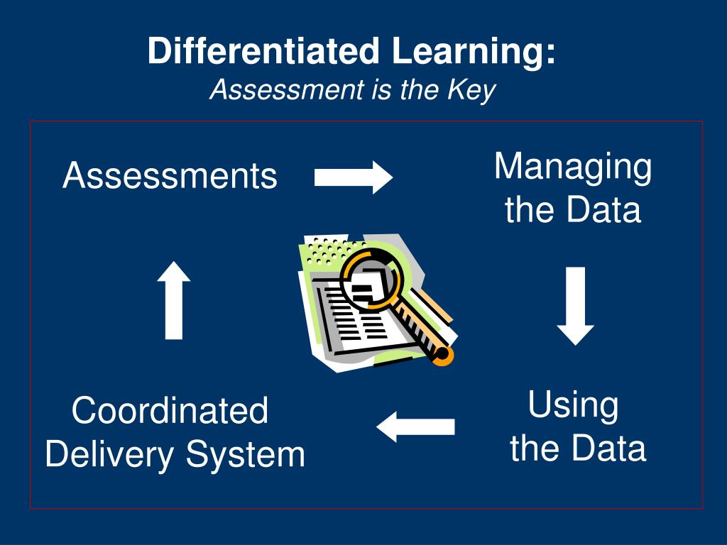 Differentiated Learning: