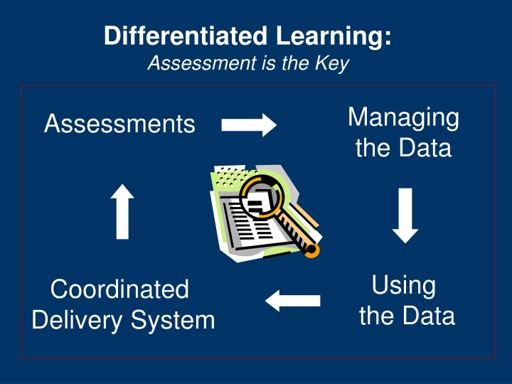 Differentiated learning assessment is the key