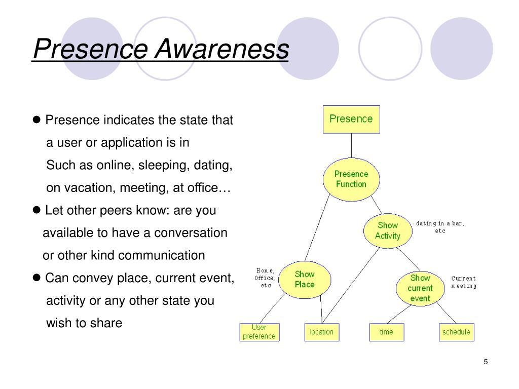 Presence Awareness