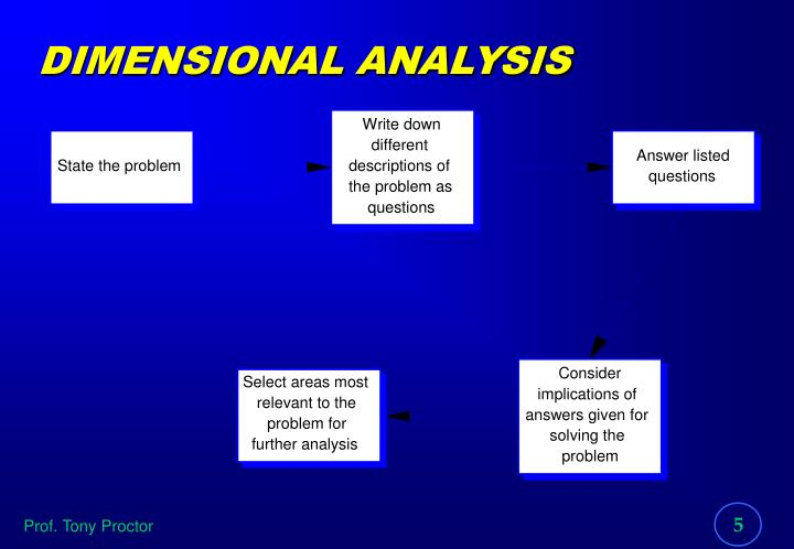 ppt chapter 4 objective finding fact finding and progressive ppt diagram #11
