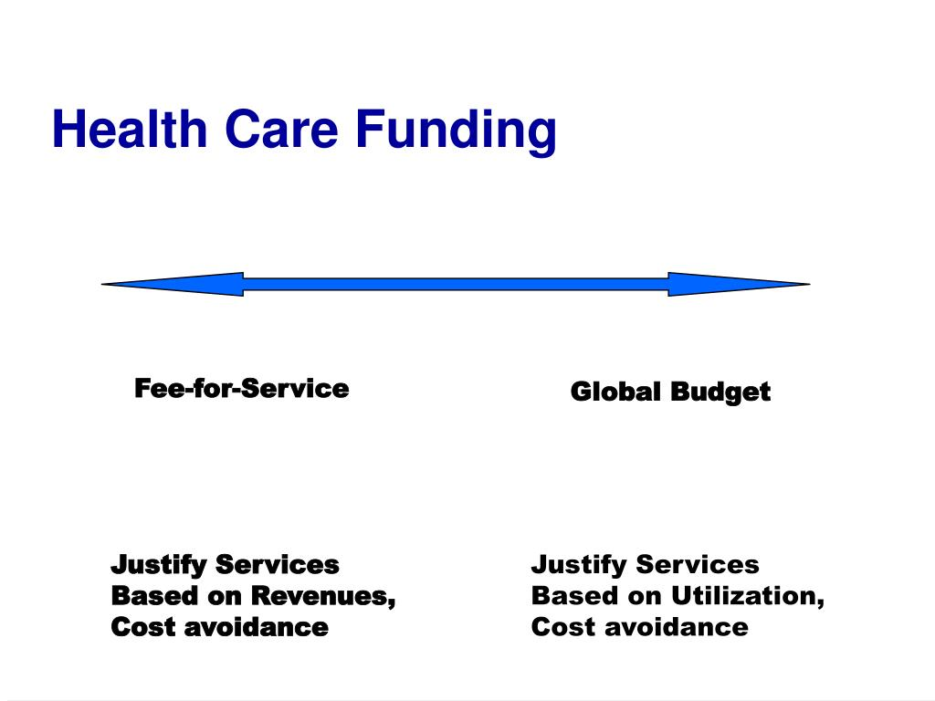 Health Care Funding