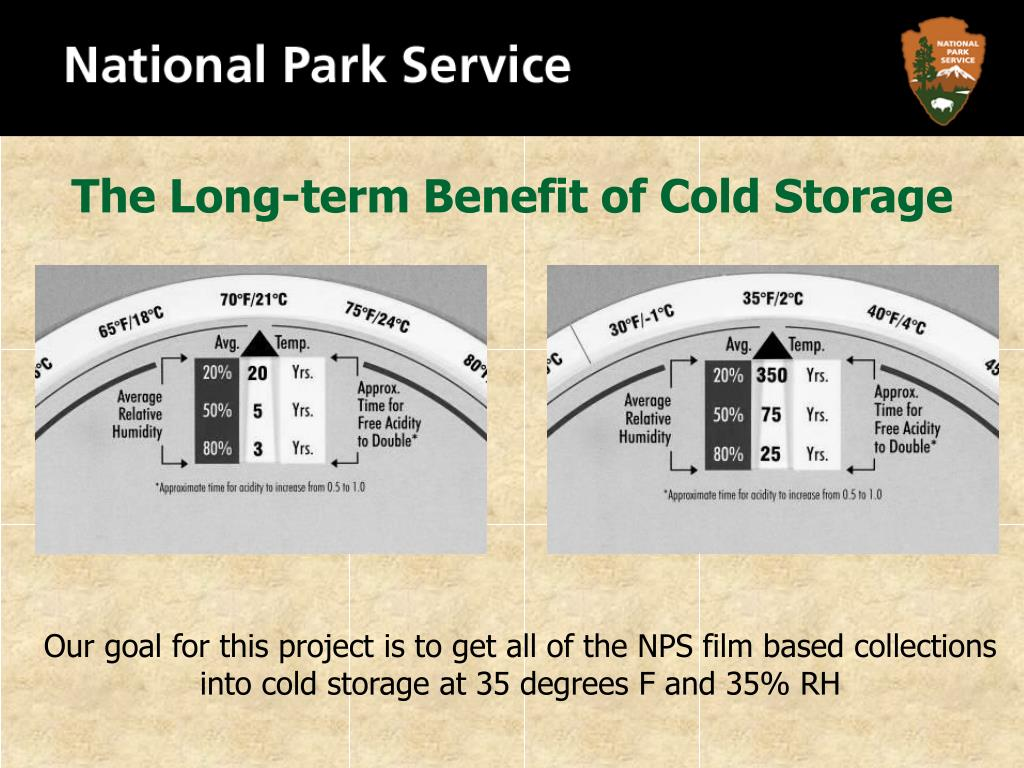 The Long-term Benefit of Cold Storage