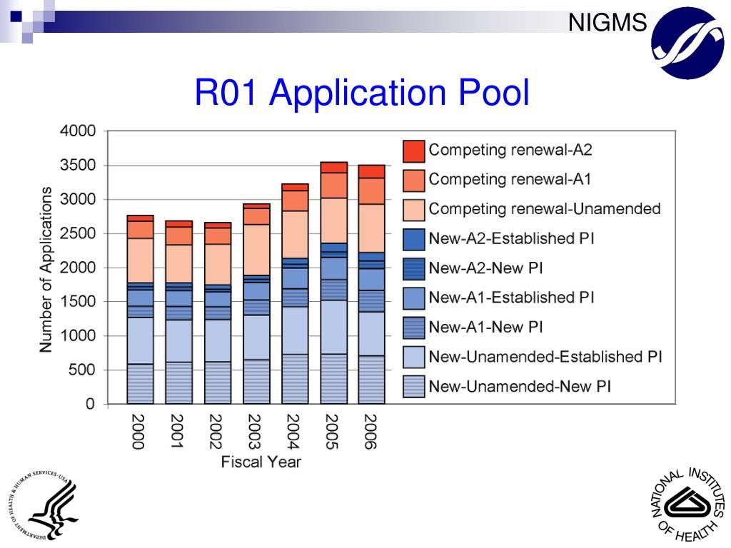R01 Application Pool