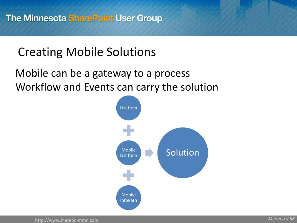 Creating Mobile Solutions