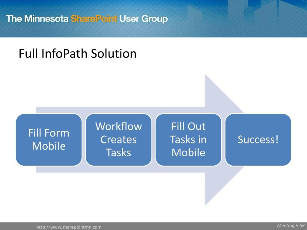 Full InfoPath Solution
