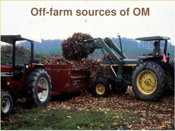 Off-farm sources of OM