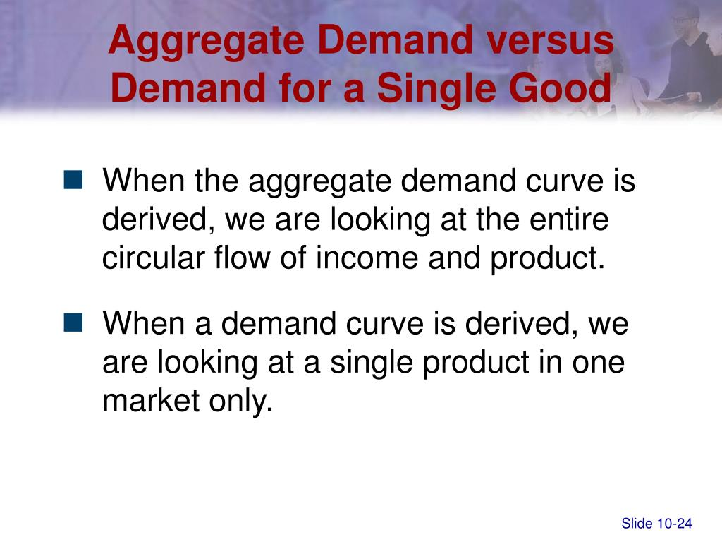 Aggregate Demand versus