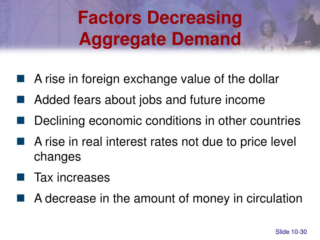 Factors Decreasing