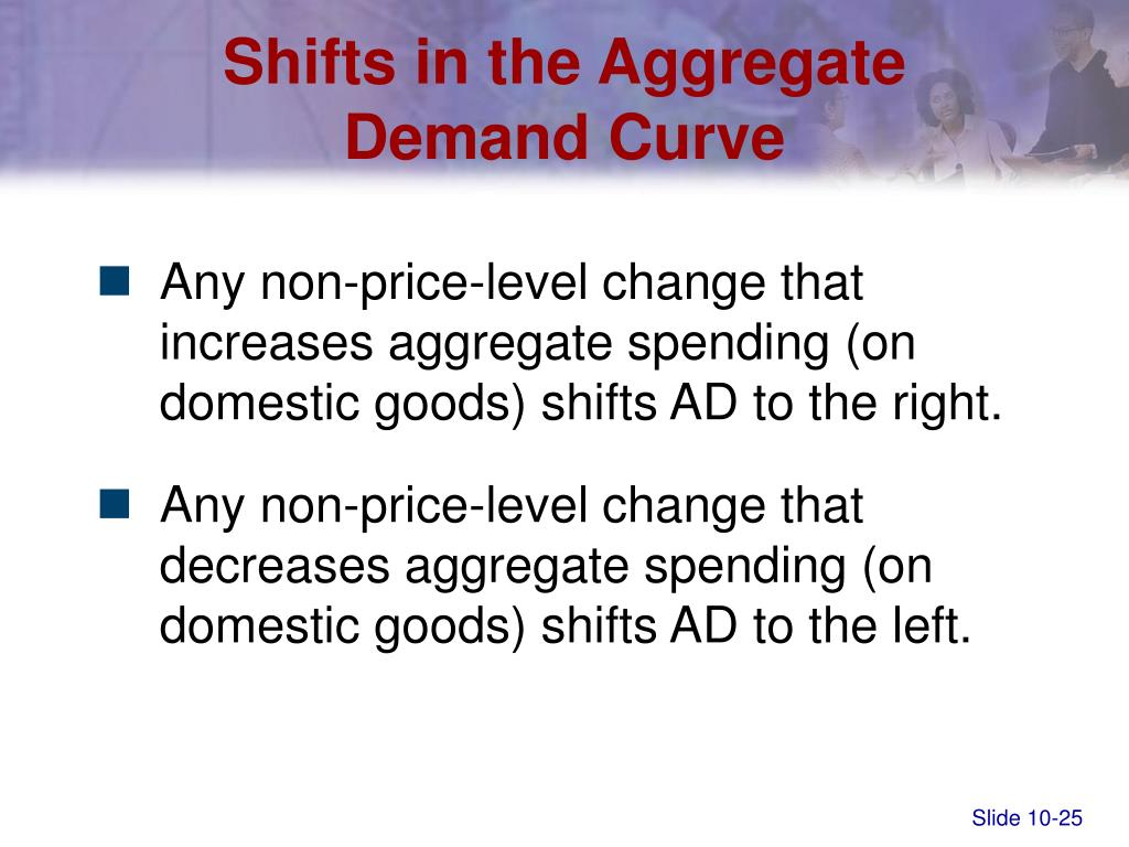 Shifts in the Aggregate