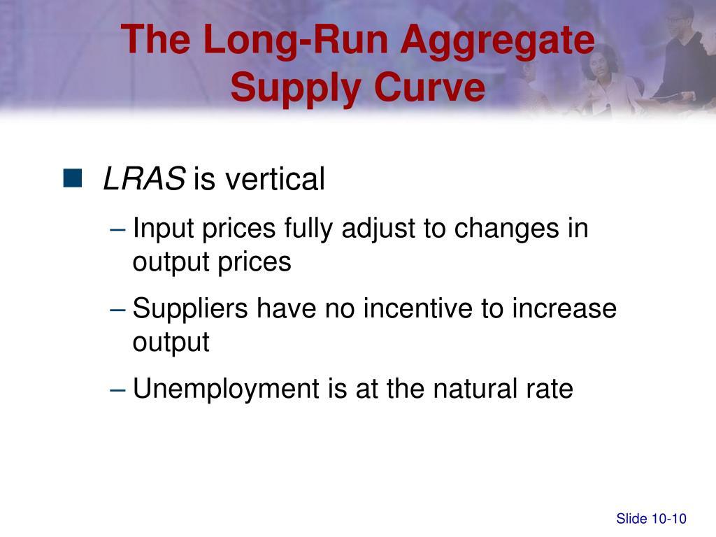The Long-Run Aggregate
