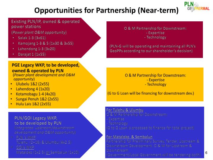 Opportunities for Partnership (Near-term)