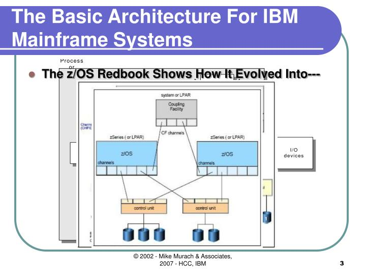The basic architecture for ibm mainframe systems l.jpg