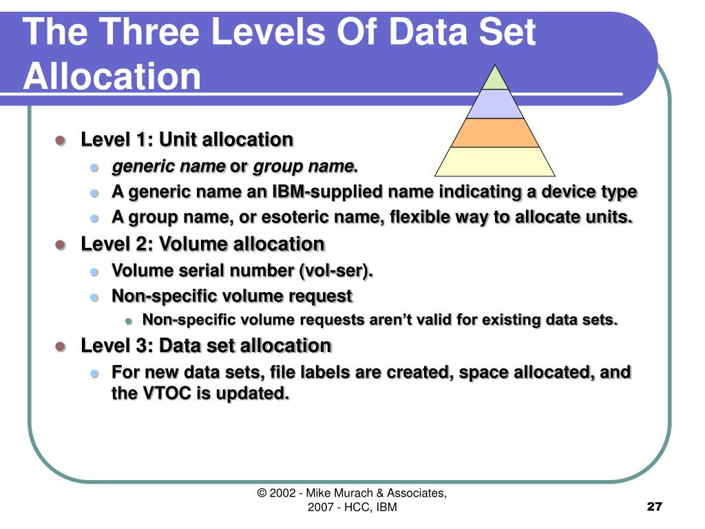 The Three Levels Of Data Set Allocation
