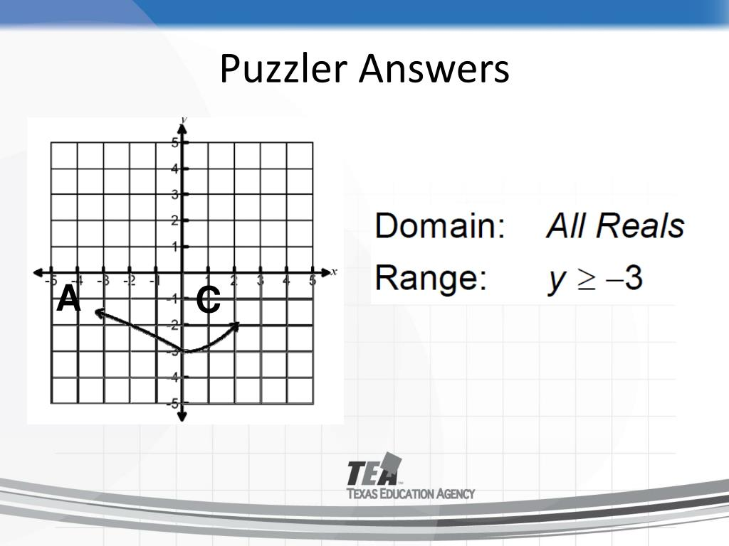 Puzzler Answers