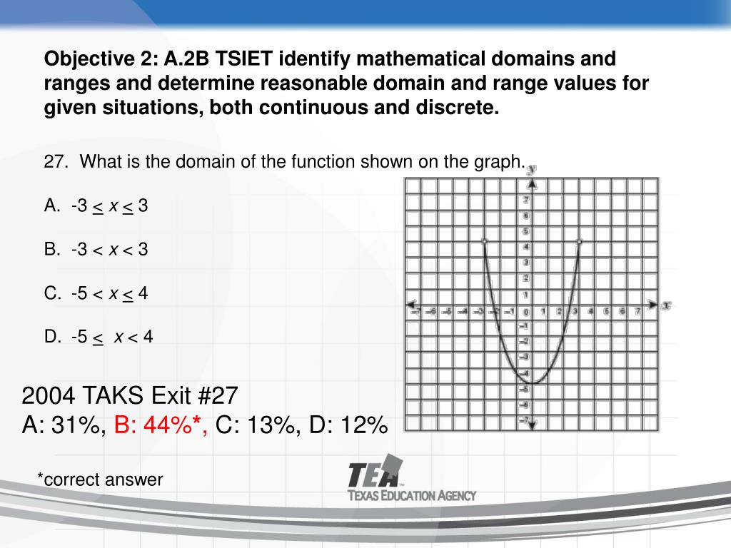 Objective 2: A.2B TSIET identify mathematical domains and ranges and determine reasonable domain and range values for given situations, both continuous and discrete.