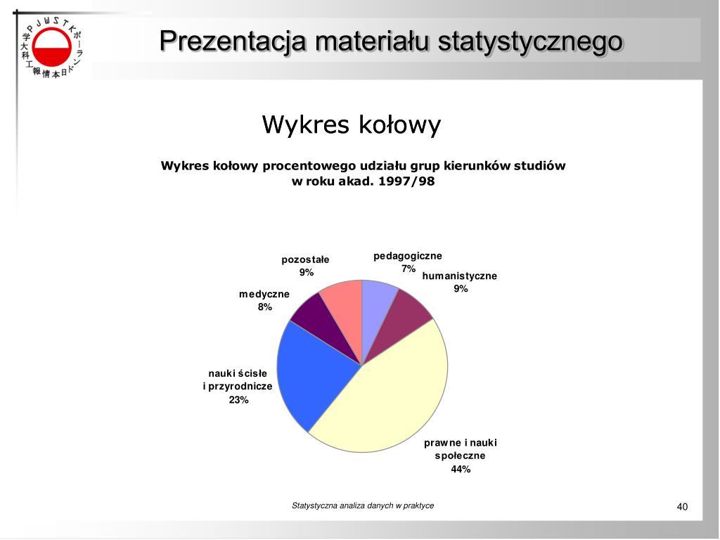 Prezentacja materiału statystycznego