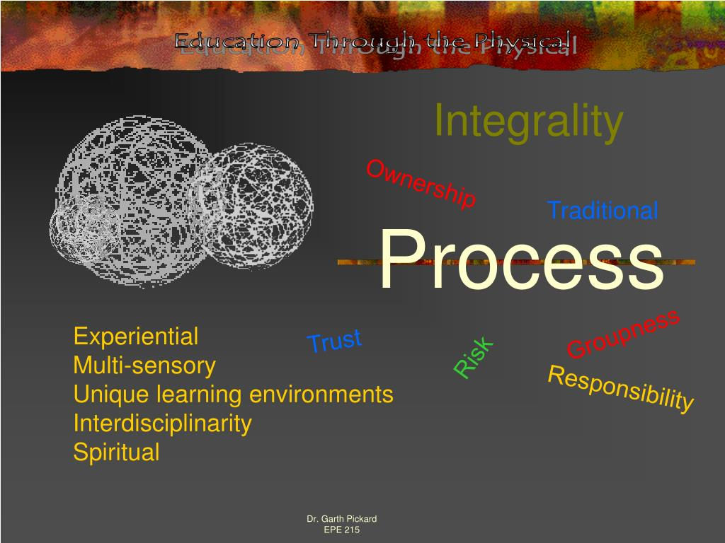 Integrality