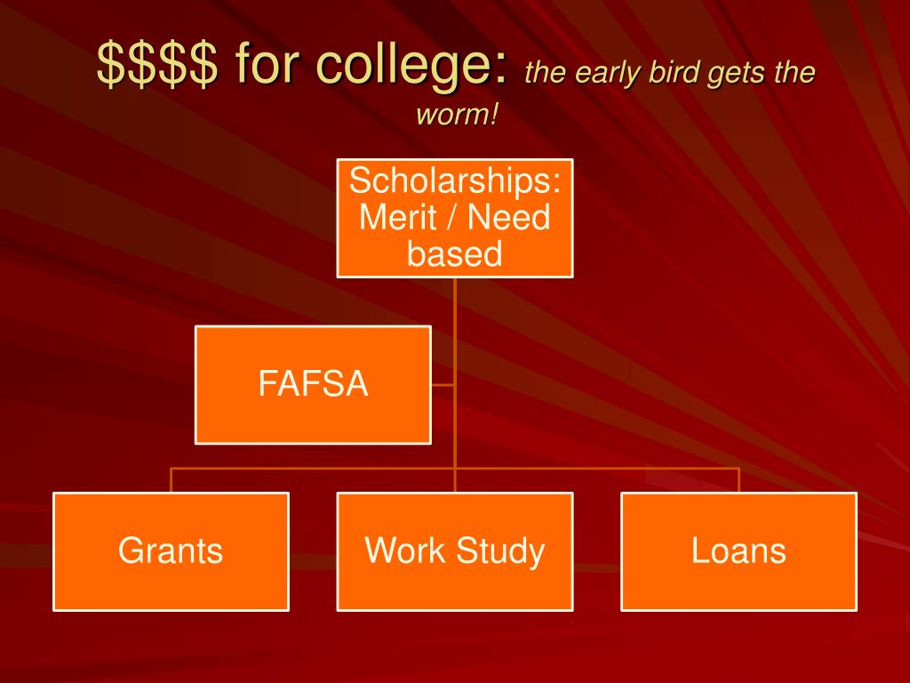 $$$$ for college: