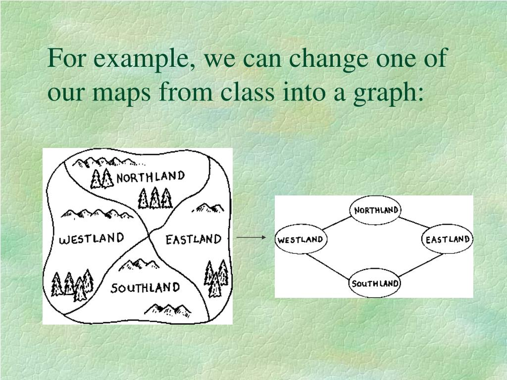 For example, we can change one of our maps from class into a graph: