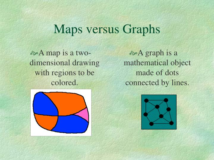 Maps versus graphs