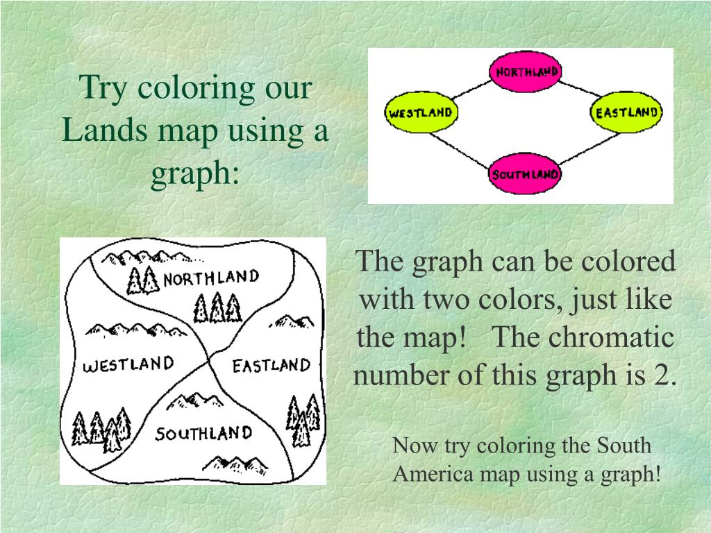 Try coloring our Lands map using a graph: