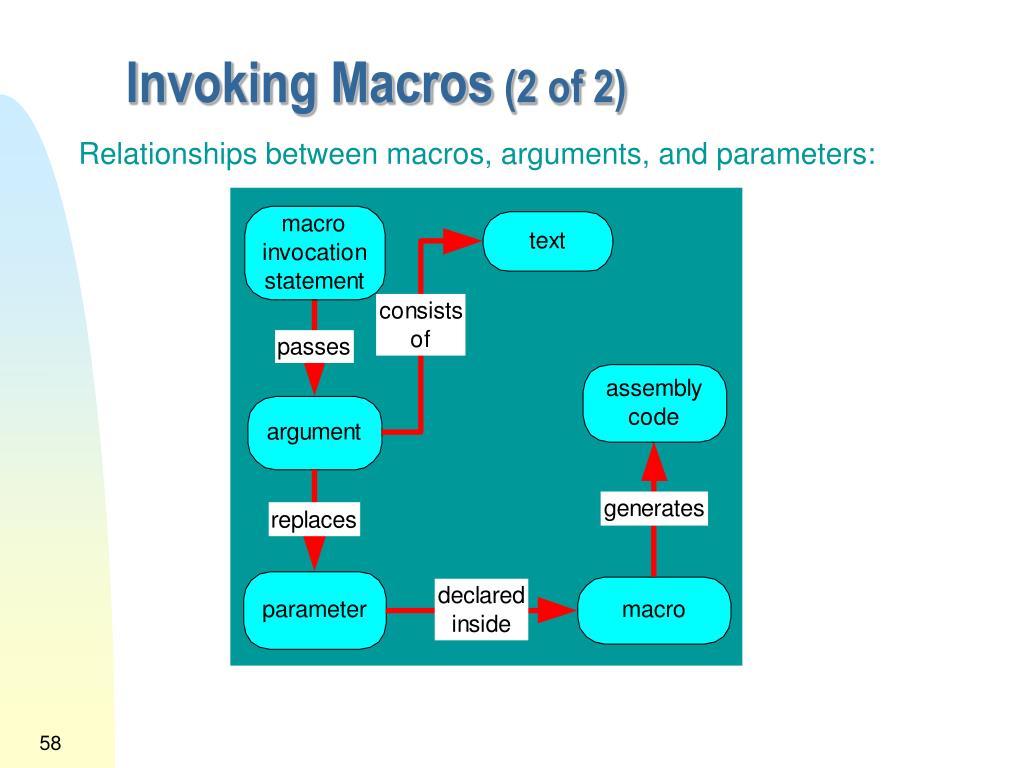 Invoking Macros