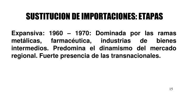 SUSTITUCION DE IMPORTACIONES: ETAPAS