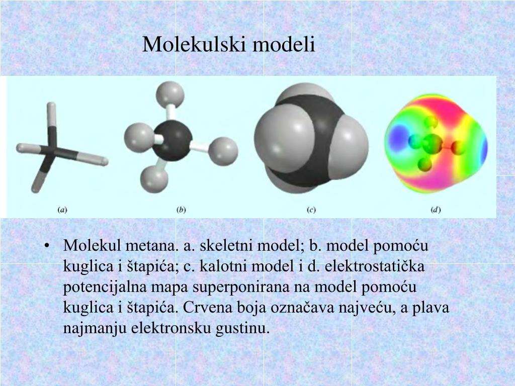 Molekulski modeli