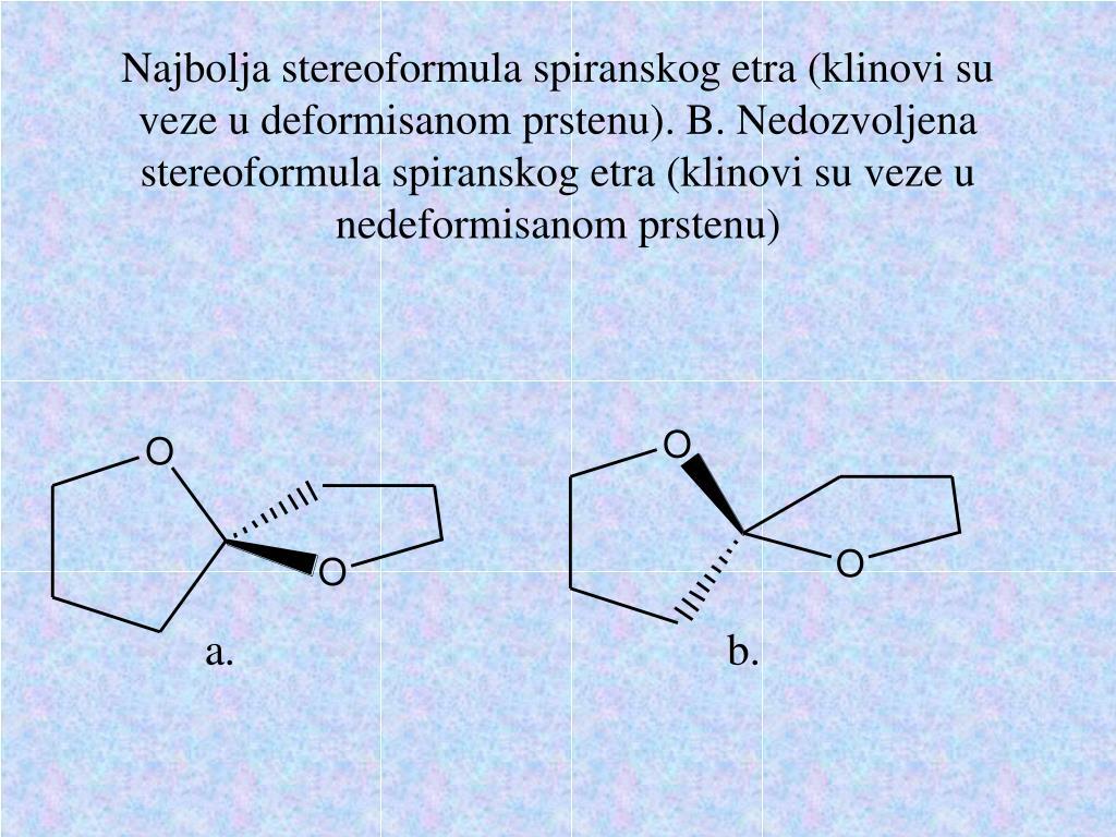Najbolja stereoformula spiranskog etra (klinovi su veze u deformisanom prstenu). B. Nedozvoljena stereoformula spiranskog etra (klinovi su veze u nedeformisanom prstenu)