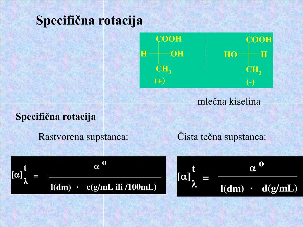 Specifična rotacija
