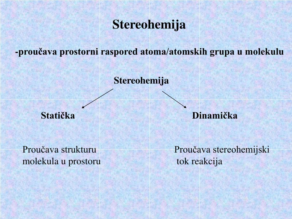Stereohemija