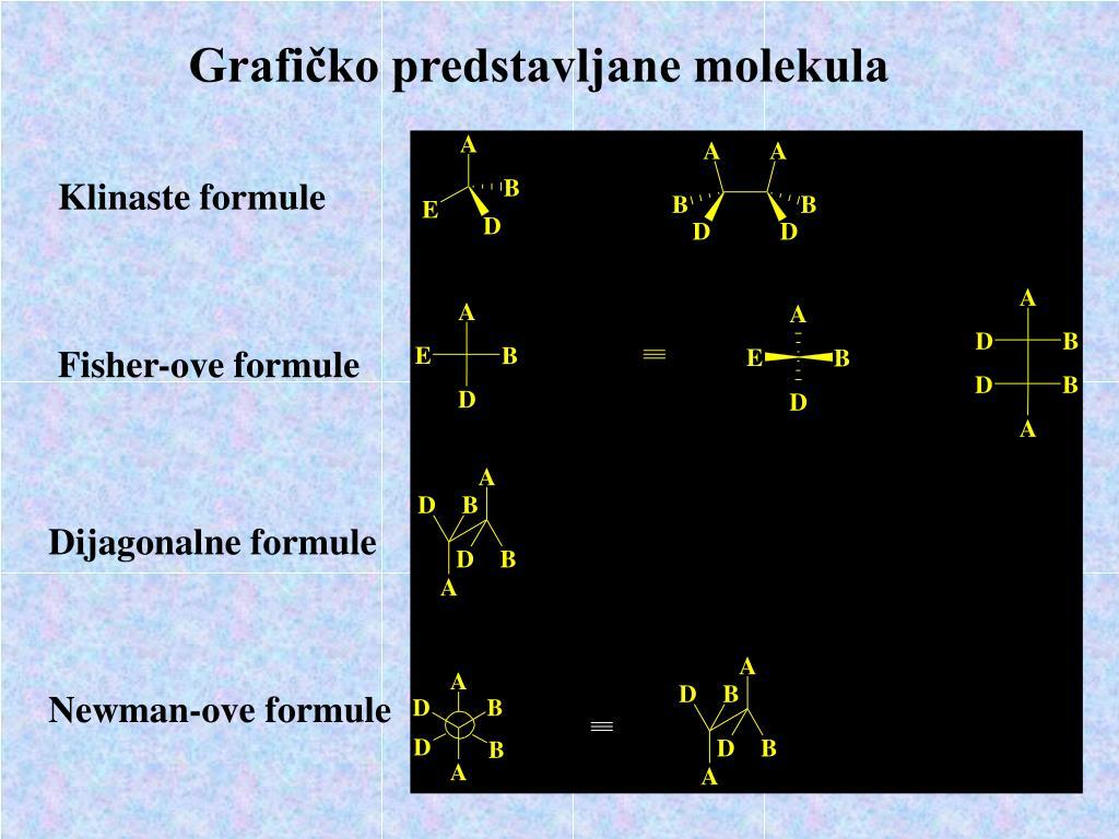 Grafičko predstavljane molekula