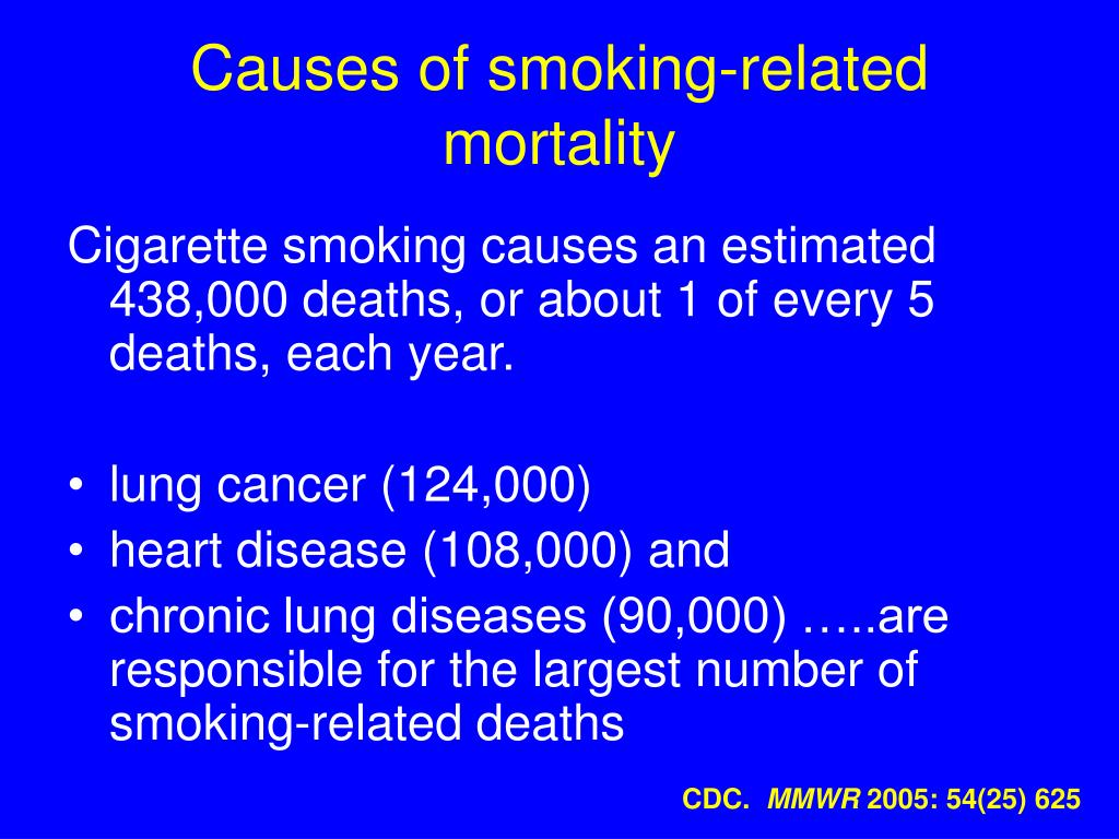 Causes of smoking-related mortality