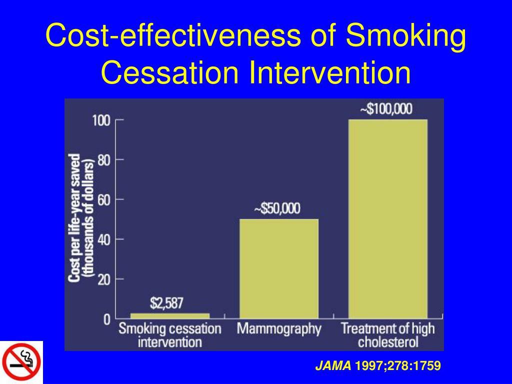 Cost-effectiveness of Smoking Cessation Intervention
