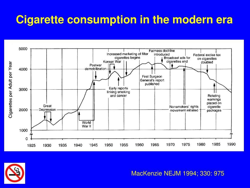 Cigarette consumption in the modern era