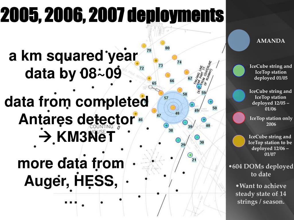 2005, 2006, 2007 deployments