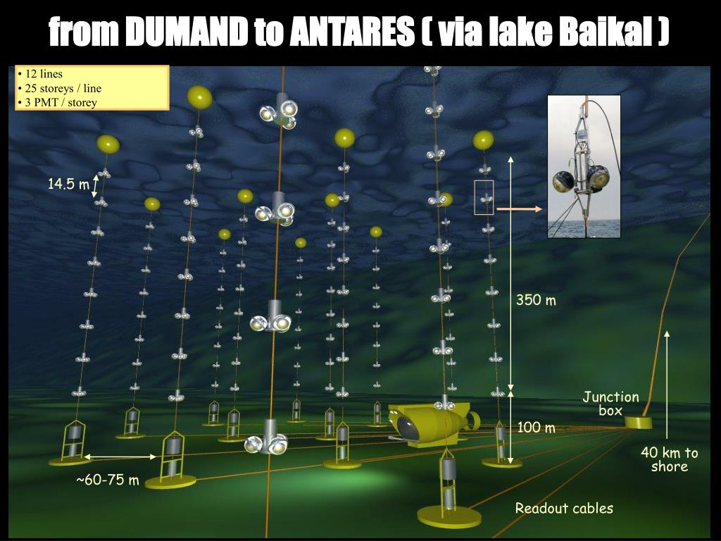 from DUMAND to ANTARES ( via lake Baikal )