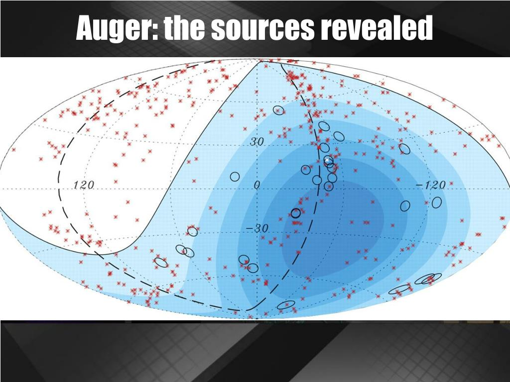 Auger: the sources revealed