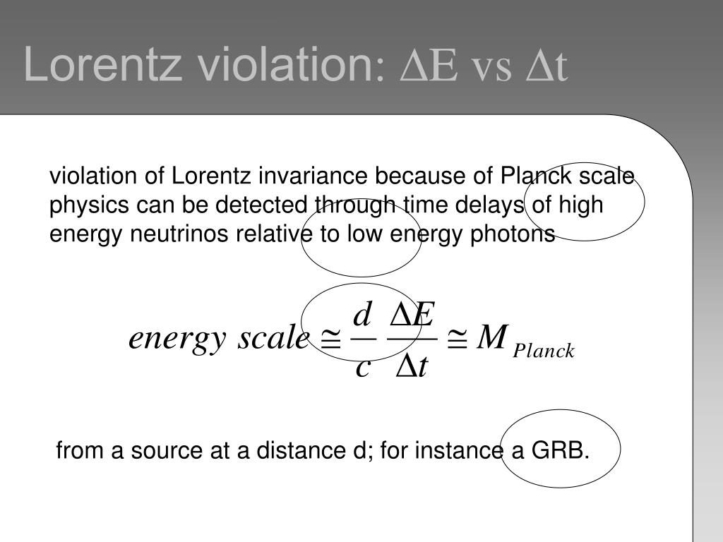 Lorentz violation