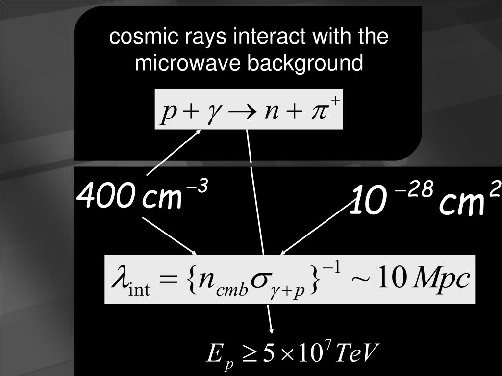 cosmic rays interact with the microwave background
